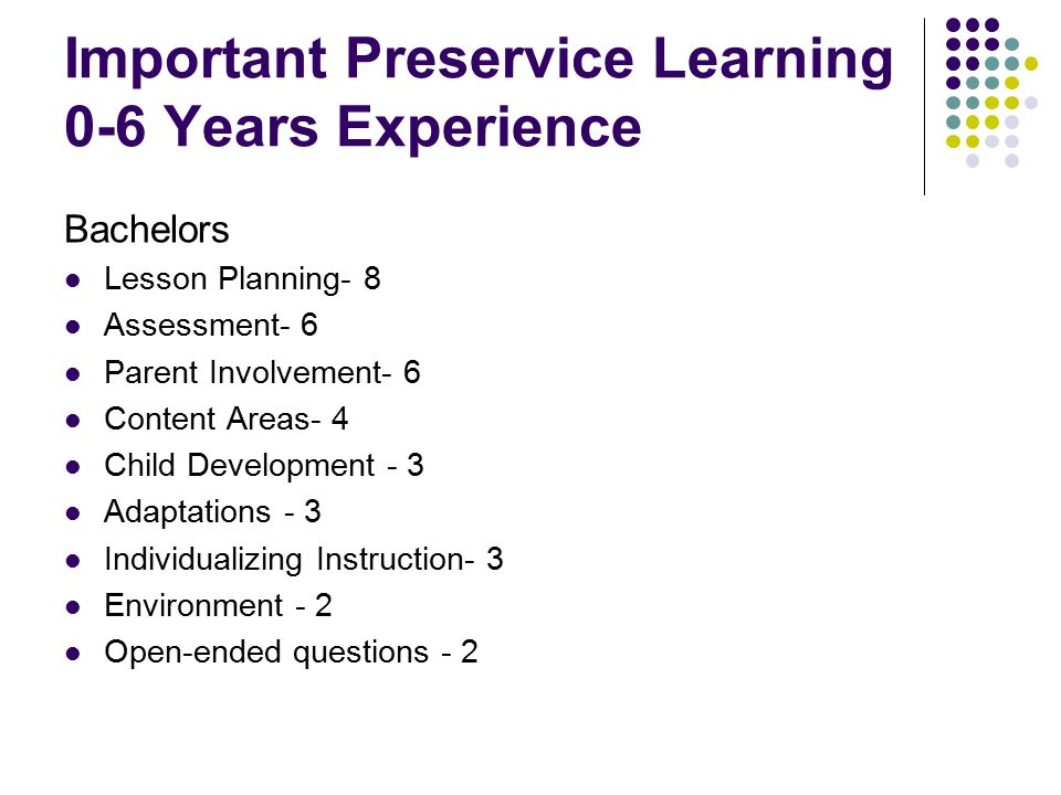 Important Preservice Learning 0-6 Years Experience Bachelors Lesson Planning- 8 Assessment- 6 Parent Involvement- 6 Content Areas- 4 Child Development - 3 Adaptations - 3 Individualizing Instruction- 3 Environment - 2 Open-ended questions - 2