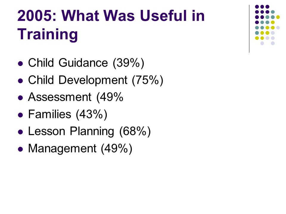 2005: What Was Useful in Training Child Guidance (39%) Child Development (75%) Assessment (49% Families (43%) Lesson Planning (68%) Management (49%)