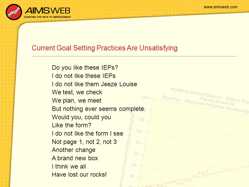 Current Goal Setting Practices Are Unsatisfying Do you like these IEPs.