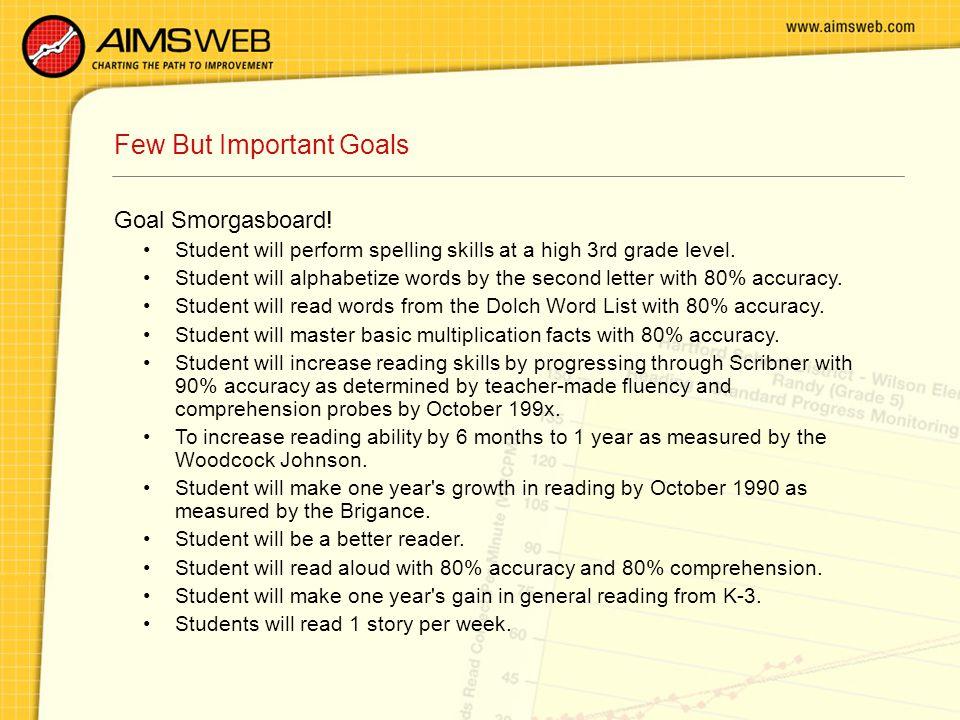 Few But Important Goals Goal Smorgasboard.