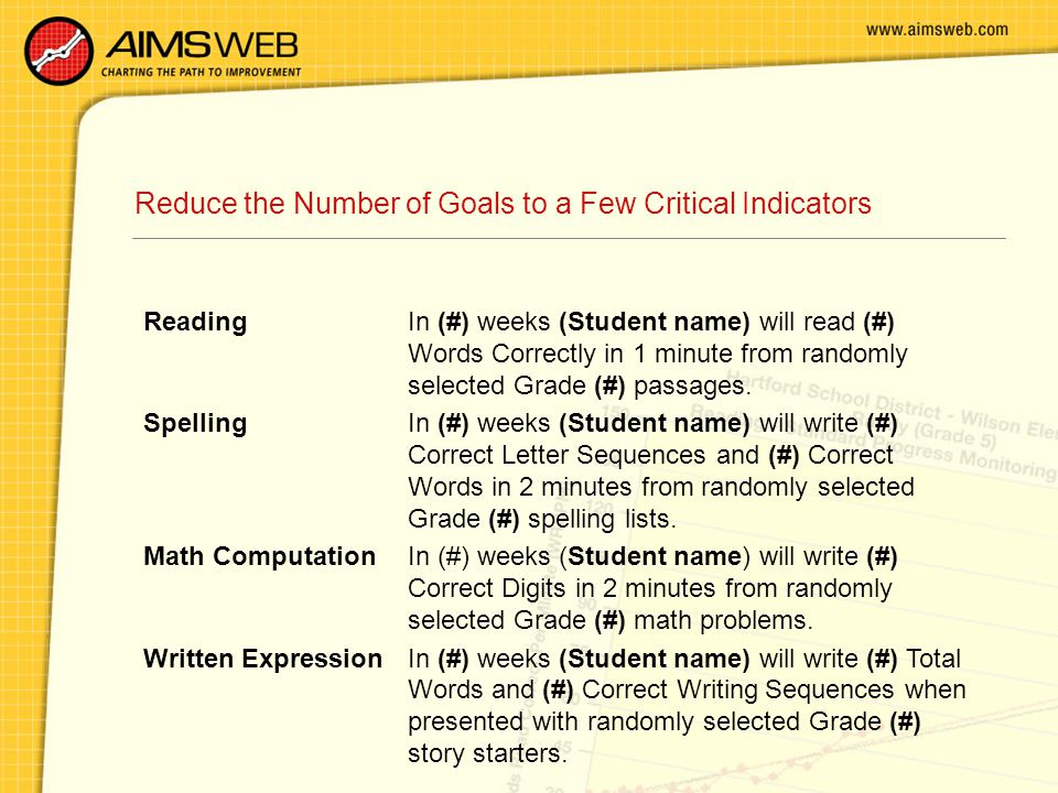 Reduce the Number of Goals to a Few Critical Indicators ReadingIn (#) weeks (Student name) will read (#) Words Correctly in 1 minute from randomly selected Grade (#) passages.