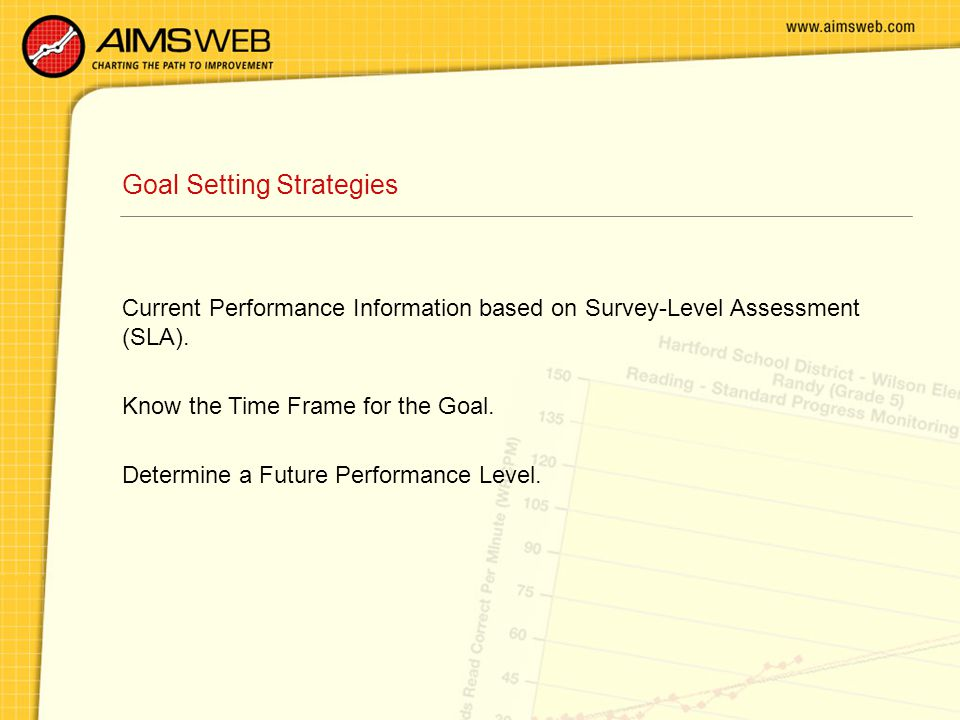 Goal Setting Strategies Current Performance Information based on Survey-Level Assessment (SLA). Know the Time Frame for the Goal. Determine a Future P