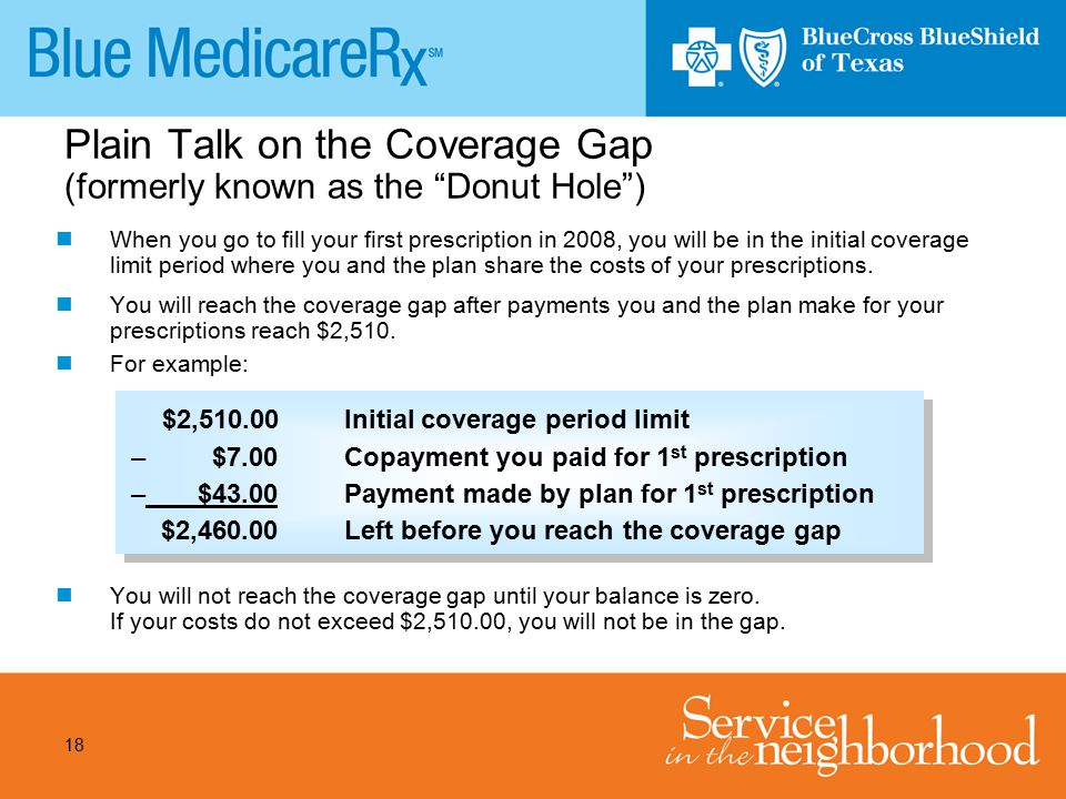 "18 Plain Talk on the Coverage Gap (formerly known as the ""Donut Hole"") When you go to fill your first prescription in 2008, you will be in the initial"