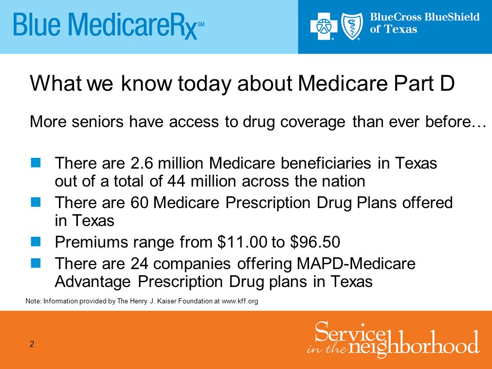 2 What we know today about Medicare Part D More seniors have access to drug coverage than ever before… There are 2.6 million Medicare beneficiaries in