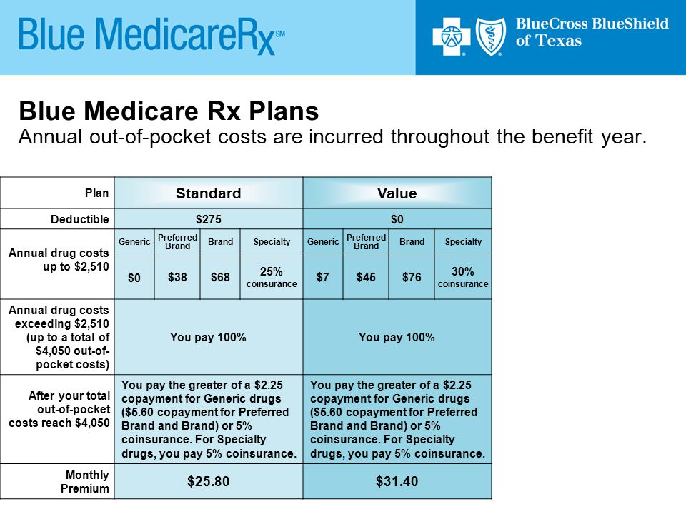 31 Plan StandardValuePlus Deductible $275$0 Annual drug costs up to $2,510 Generic Preferred Brand SpecialtyGeneric Preferred Brand SpecialtyGeneric P