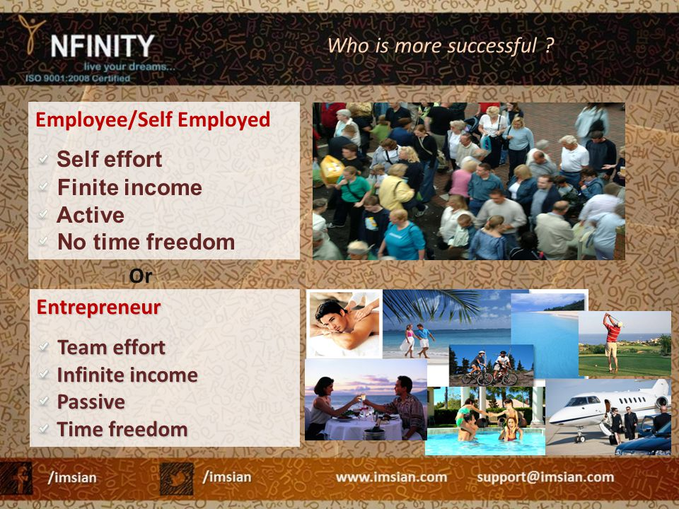 Secret Factors of Success… 1.Use Products 2.Read Motivational books 3.Attend regular trainings 4.Prospecting & invitation 5 Show presentations 6 Follow Active upline BELIEF X RIGHT ACTION = SUCCESS Real mantra - SYSTEM See Your Success Through Educational Mission