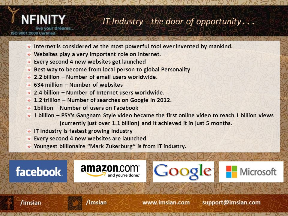 IT Industry - the door of opportunity … Internet is considered as the most powerful tool ever invented by mankind. Websites play a very important role