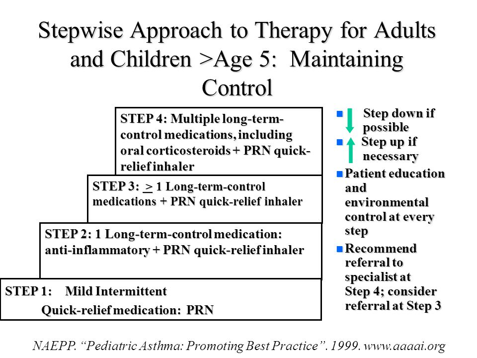Stepwise Approach to Therapy for Adults and Children >Age 5: Maintaining Control Step down if possible Step down if possible n Step up if necessary n