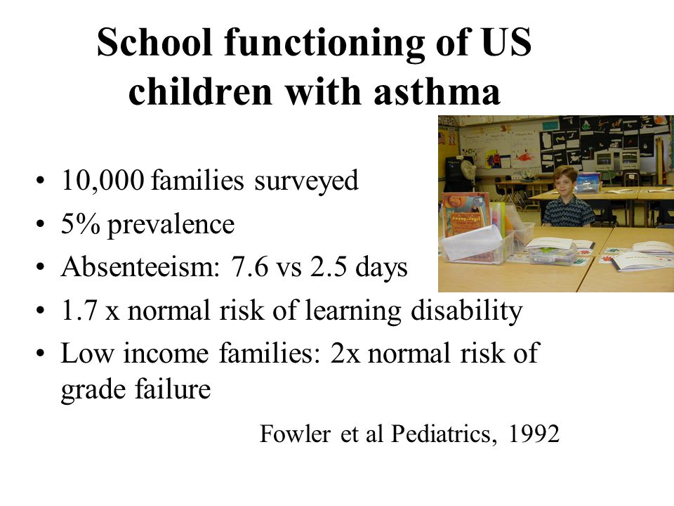 School functioning of US children with asthma 10,000 families surveyed 5% prevalence Absenteeism: 7.6 vs 2.5 days 1.7 x normal risk of learning disability Low income families: 2x normal risk of grade failure Fowler et al Pediatrics, 1992