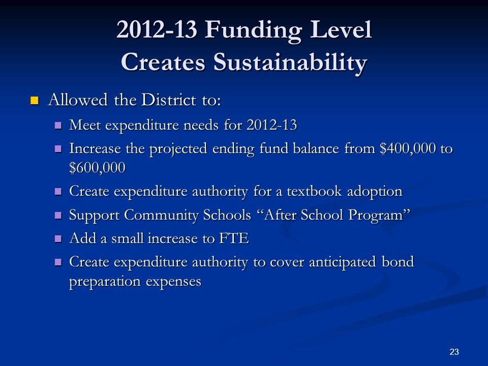 23 2012-13 Funding Level Creates Sustainability Allowed the District to: Allowed the District to: Meet expenditure needs for 2012-13 Meet expenditure needs for 2012-13 Increase the projected ending fund balance from $400,000 to $600,000 Increase the projected ending fund balance from $400,000 to $600,000 Create expenditure authority for a textbook adoption Create expenditure authority for a textbook adoption Support Community Schools After School Program Support Community Schools After School Program Add a small increase to FTE Add a small increase to FTE Create expenditure authority to cover anticipated bond preparation expenses Create expenditure authority to cover anticipated bond preparation expenses
