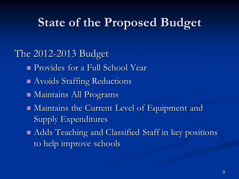 3 State of the Proposed Budget The 2012-2013 Budget Provides for a Full School Year Provides for a Full School Year Avoids Staffing Reductions Avoids Staffing Reductions Maintains All Programs Maintains All Programs Maintains the Current Level of Equipment and Supply Expenditures Maintains the Current Level of Equipment and Supply Expenditures Adds Teaching and Classified Staff in key positions to help improve schools Adds Teaching and Classified Staff in key positions to help improve schools
