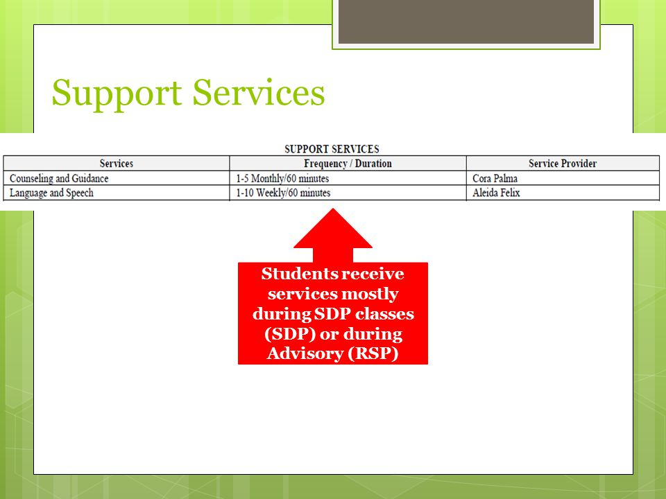 Support Services Students receive services mostly during SDP classes (SDP) or during Advisory (RSP)