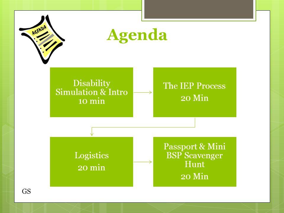 Agenda Disability Simulation & Intro 10 min The IEP Process 20 Min Logistics 20 min Passport & Mini BSP Scavenger Hunt 20 Min GS
