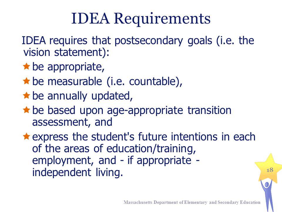 IDEA Requirements IDEA requires that postsecondary goals (i.e.