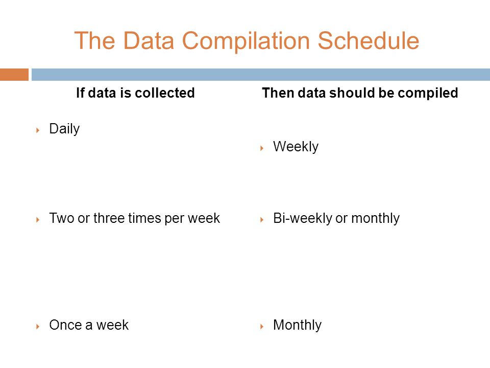 The Data Compilation Schedule If data is collected  Daily  Two or three times per week  Once a week Then data should be compiled  Weekly  Bi-weekly or monthly  Monthly