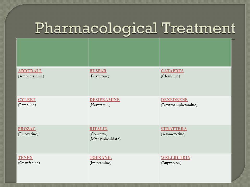 ADDERALL ADDERALL (Amphetamine) BUSPAR BUSPAR (Buspirone) CATAPRES CATAPRES (Clonidine) CYLERT CYLERT (Pemoline) DESIPRAMINE DESIPRAMINE (Norpramin) DEXEDRENE DEXEDRENE (Dextroamphetamine) PROZAC PROZAC (Fluoxetine) RITALIN RITALIN (Concerta) (Methylphenidate) STRATTERA STRATTERA (Asomexetine) TENEX TENEX (Guanfacine) TOFRANIL TOFRANIL (Imipramine) WELLBUTRIN WELLBUTRIN (Bupropion)