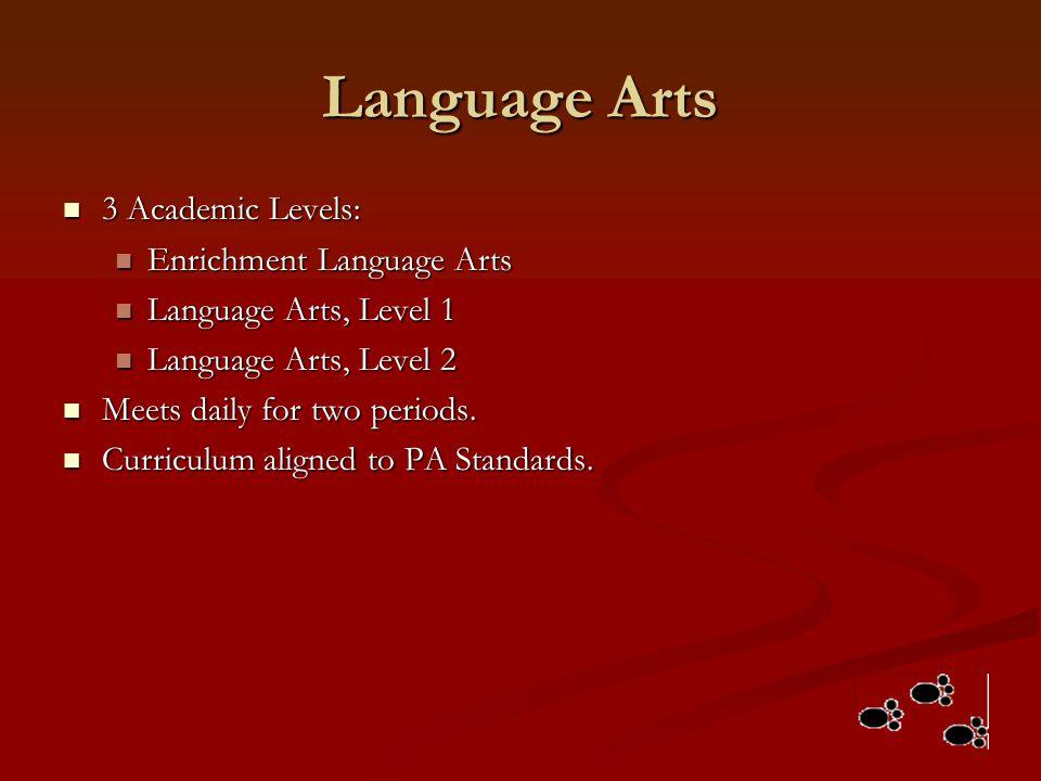 Language Arts 3 Academic Levels: 3 Academic Levels: Enrichment Language Arts Enrichment Language Arts Language Arts, Level 1 Language Arts, Level 1 La