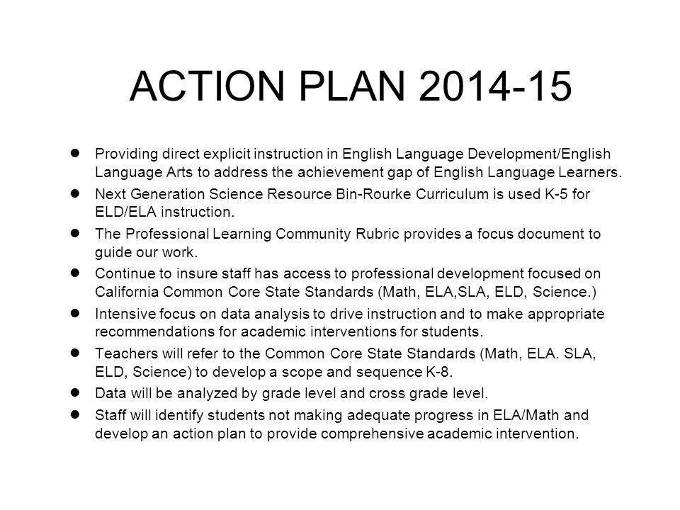 ACTION PLAN 2014-15 Providing direct explicit instruction in English Language Development/English Language Arts to address the achievement gap of Engl
