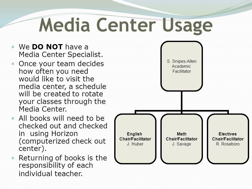 Media Center Usage We DO NOT have a Media Center Specialist.