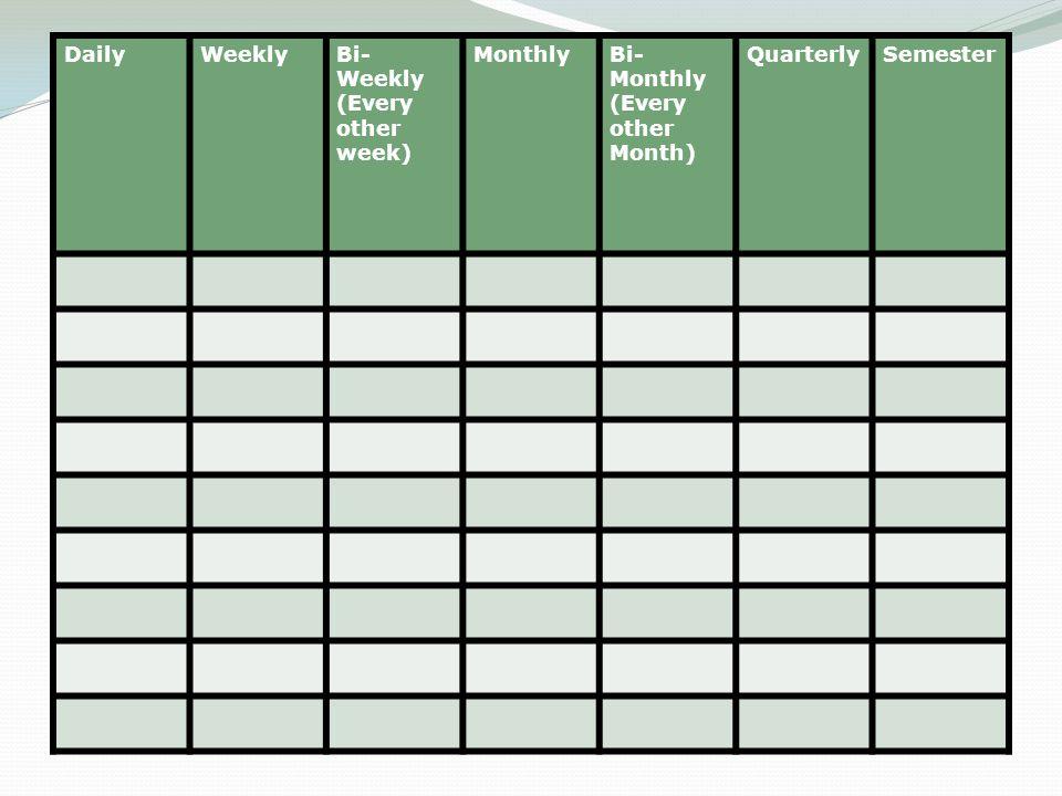 DailyWeeklyBi- Weekly (Every other week) MonthlyBi- Monthly (Every other Month) QuarterlySemester