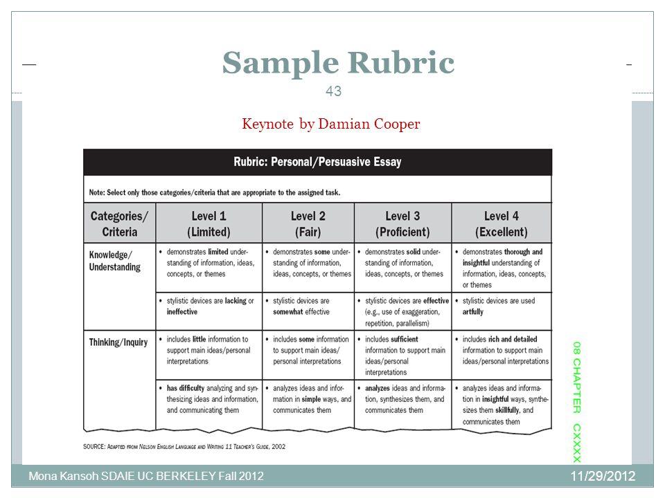 Sample Rubric Keynote by Damian Cooper 11/29/2012 Mona Kansoh SDAIE UC BERKELEY Fall 2012 43