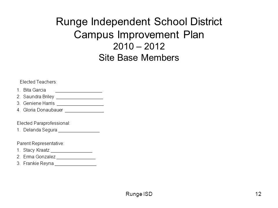 Runge ISD12 Runge Independent School District Campus Improvement Plan 2010 – 2012 Site Base Members Elected Teachers: 1. Bita Garcia _________________