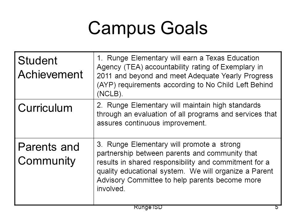 Runge ISD5 Campus Goals Student Achievement 1. Runge Elementary will earn a Texas Education Agency (TEA) accountability rating of Exemplary in 2011 an