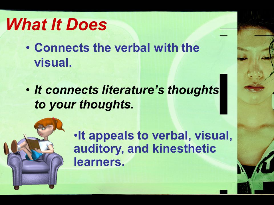 What It Does Connects the verbal with the visual.