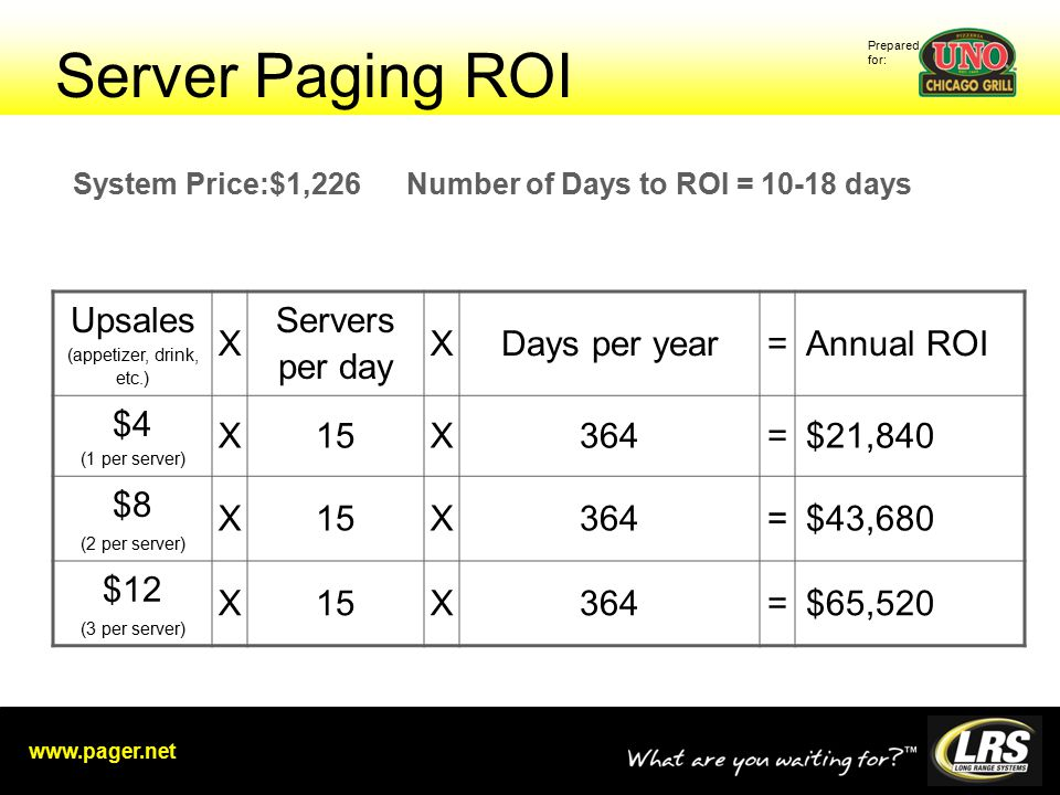 Prepared for: www.pager.net Server Paging ROI Upsales (appetizer, drink, etc.) X Servers per day XDays per year=Annual ROI $4 (1 per server) X15X364=$21,840 $8 (2 per server) X15X364=$43,680 $12 (3 per server) X15X364=$65,520 System Price:$1,226 Number of Days to ROI = 10-18 days