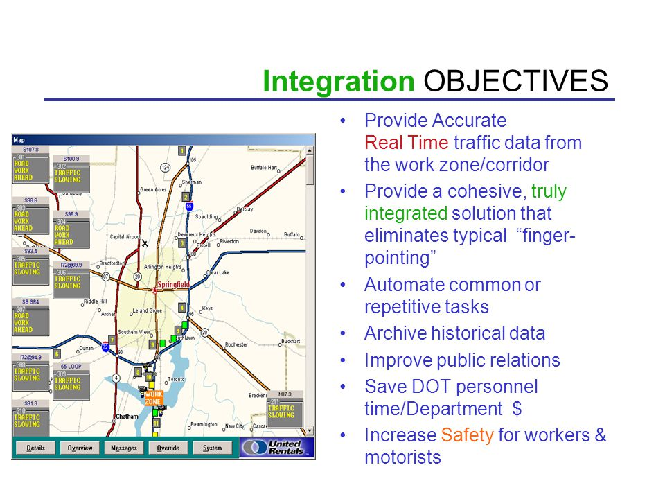 Integration OBJECTIVES Provide Accurate Real Time traffic data from the work zone/corridor Provide a cohesive, truly integrated solution that eliminates typical finger- pointing Automate common or repetitive tasks Archive historical data Improve public relations Save DOT personnel time/Department $ Increase Safety for workers & motorists