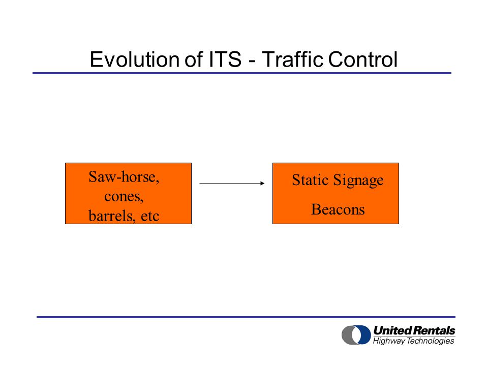 Evolution of ITS - Traffic Control Saw-horse, cones, barrels, etc Static Signage Beacons