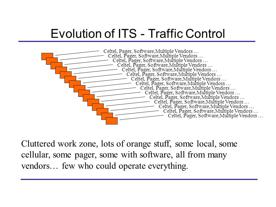 AIMS SUMMARY ONE software package that truly integrates the most commonly used traffic control technologies (HAR, VMS, CCTV, Sensors, etc.).
