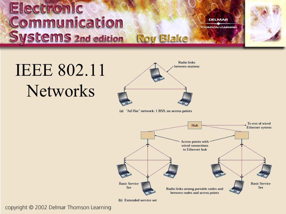 IEEE 802.11 Networks
