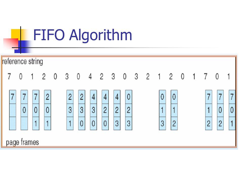 FIFO Algorithm
