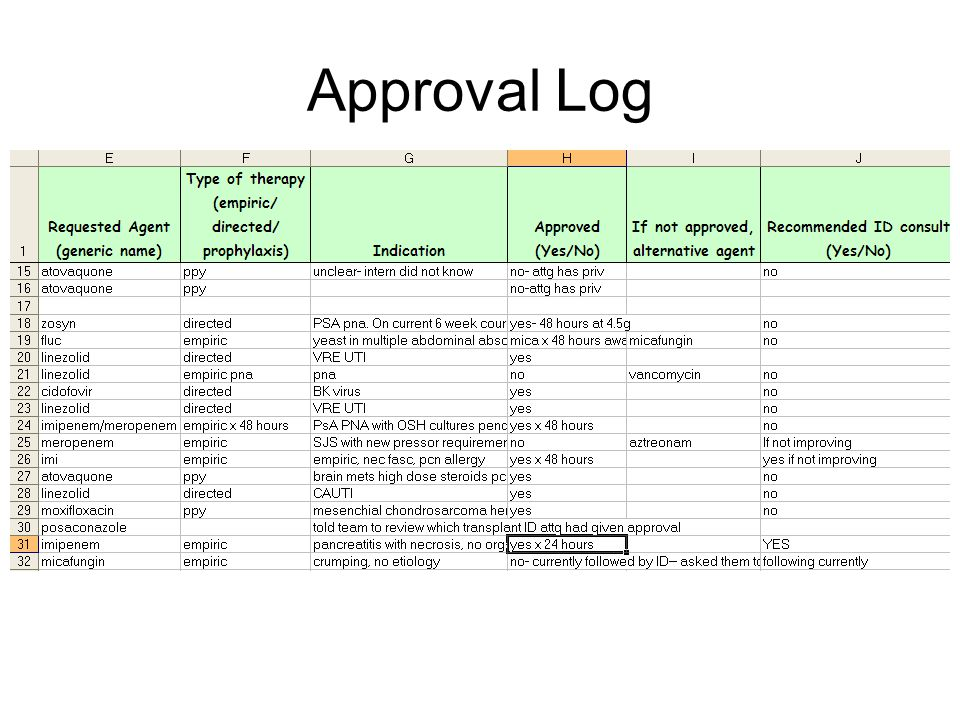 Approval Log (VPN View) Network Places or Computer  MGH_ASP  Approval Pager