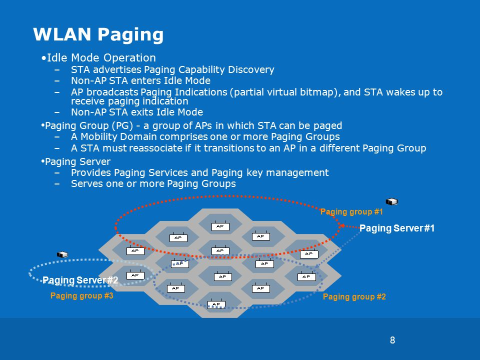 8 WLAN Paging Idle Mode Operation –STA advertises Paging Capability Discovery –Non-AP STA enters Idle Mode –AP broadcasts Paging Indications (partial virtual bitmap), and STA wakes up to receive paging indication –Non-AP STA exits Idle Mode Paging Group (PG) - a group of APs in which STA can be paged –A Mobility Domain comprises one or more Paging Groups –A STA must reassociate if it transitions to an AP in a different Paging Group Paging Server –Provides Paging Services and Paging key management –Serves one or more Paging Groups Paging group #1 Paging group #2 Paging Server #2 Paging group #3 Paging Server #1