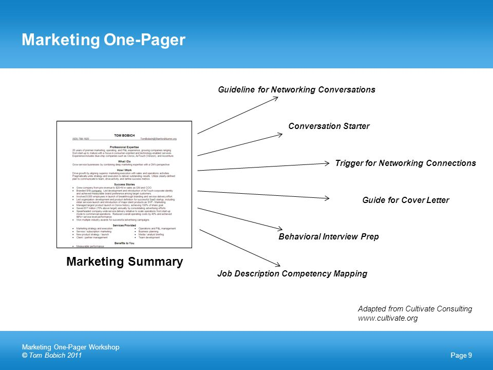 Marketing One-Pager Page 9 Marketing Summary Guideline for Networking Conversations Conversation Starter Guide for Cover Letter Behavioral Interview Prep Trigger for Networking Connections Job Description Competency Mapping Adapted from Cultivate Consulting www.cultivate.org Marketing One-Pager Workshop © Tom Bobich 2011