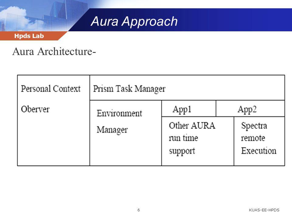 Hpds Lab Aura Approach KUAS-EE-HPDS6 Aura Architecture-