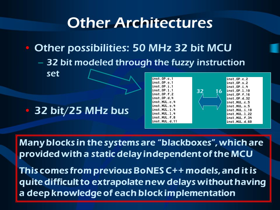 Other Architectures Other possibilities: 50 MHz 32 bit MCU –32 bit modeled through the fuzzy instruction set 32 bit/25 MHz bus Many blocks in the systems are blackboxes , which are provided with a static delay independent of the MCU This comes from previous BoNES C++ models, and it is quite difficult to extrapolate new delays without having a deep knowledge of each block implementation 3216