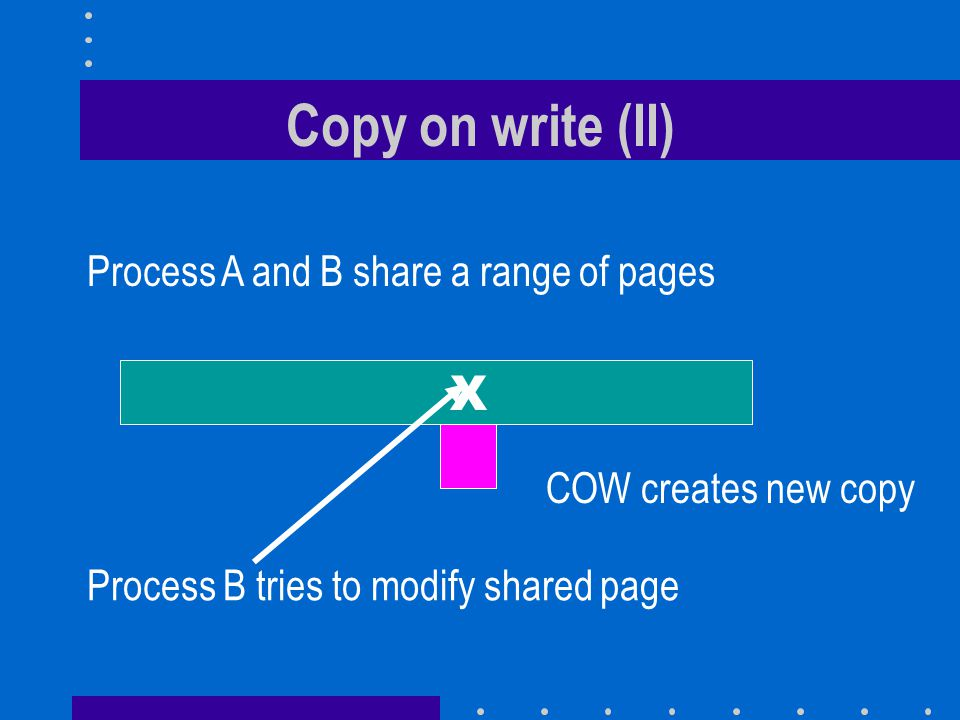 Copy on write (II) Process A and B share a range of pages Process B tries to modify shared page COW creates new copy X
