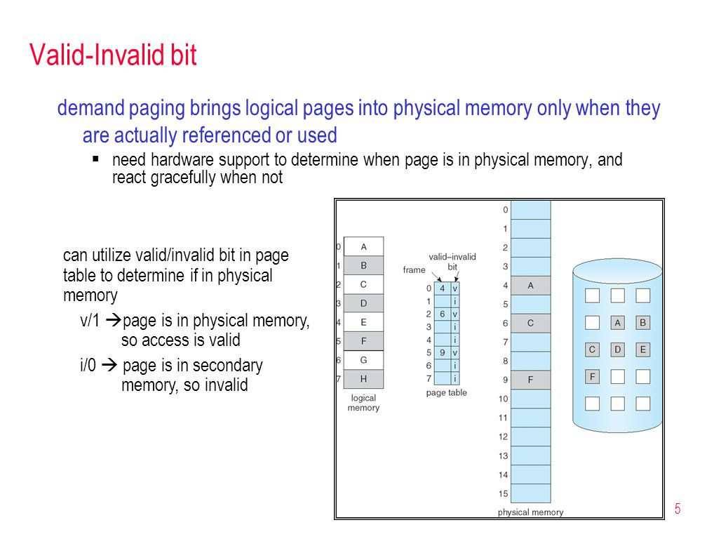 5 Valid-Invalid bit demand paging brings logical pages into physical memory only when they are actually referenced or used  need hardware support to determine when page is in physical memory, and react gracefully when not can utilize valid/invalid bit in page table to determine if in physical memory v/1  page is in physical memory, so access is valid i/0  page is in secondary memory, so invalid