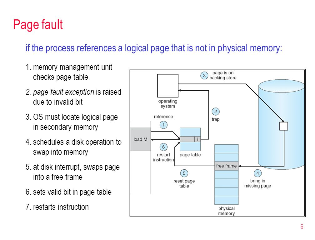 6 Page fault if the process references a logical page that is not in physical memory: 1.memory management unit checks page table 2.page fault exception is raised due to invalid bit 3.OS must locate logical page in secondary memory 4.schedules a disk operation to swap into memory 5.at disk interrupt, swaps page into a free frame 6.sets valid bit in page table 7.restarts instruction