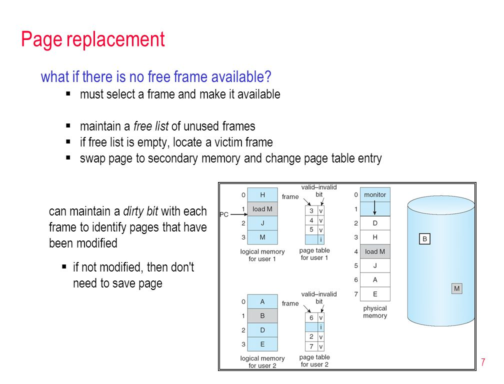 7 Page replacement what if there is no free frame available.