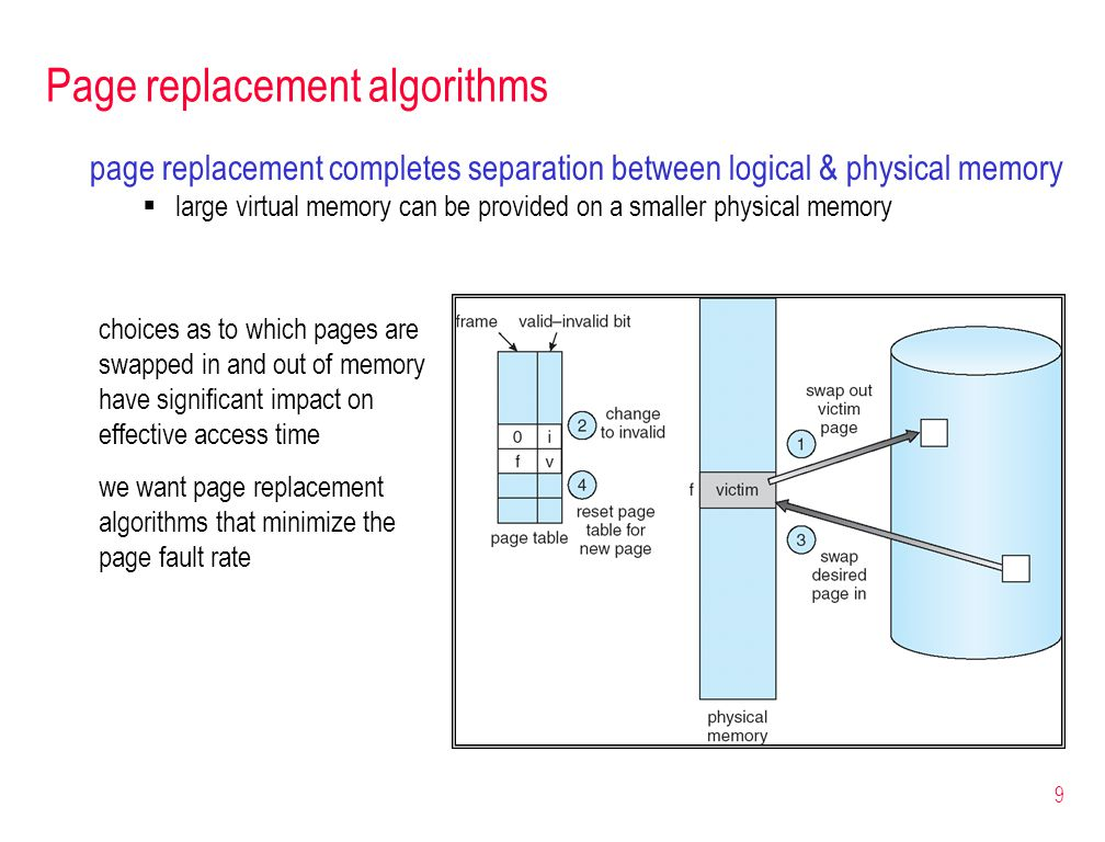 9 Page replacement algorithms page replacement completes separation between logical & physical memory  large virtual memory can be provided on a smaller physical memory choices as to which pages are swapped in and out of memory have significant impact on effective access time we want page replacement algorithms that minimize the page fault rate