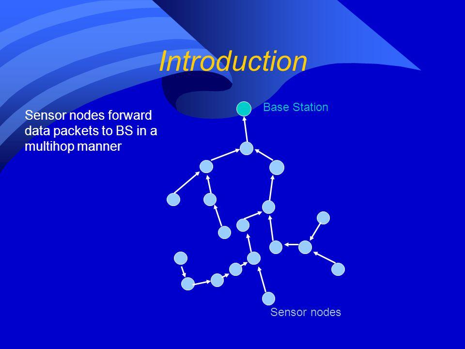 Introduction Base Station Sensor nodes Sensor nodes forward data packets to BS in a multihop manner