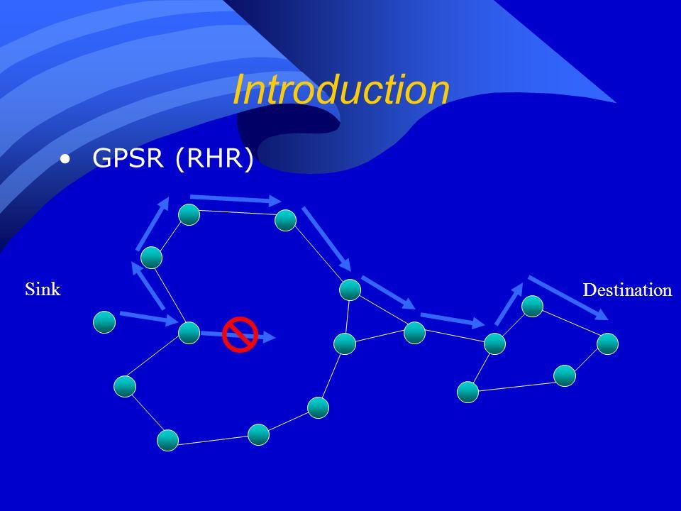 Introduction Sink Destination GPSR (RHR)