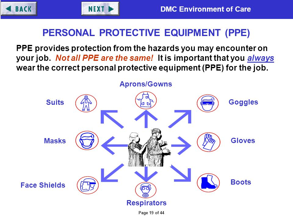 DMC Environment of Care Page 19 of 44 PPE provides protection from the hazards you may encounter on your job. Not all PPE are the same! It is importan