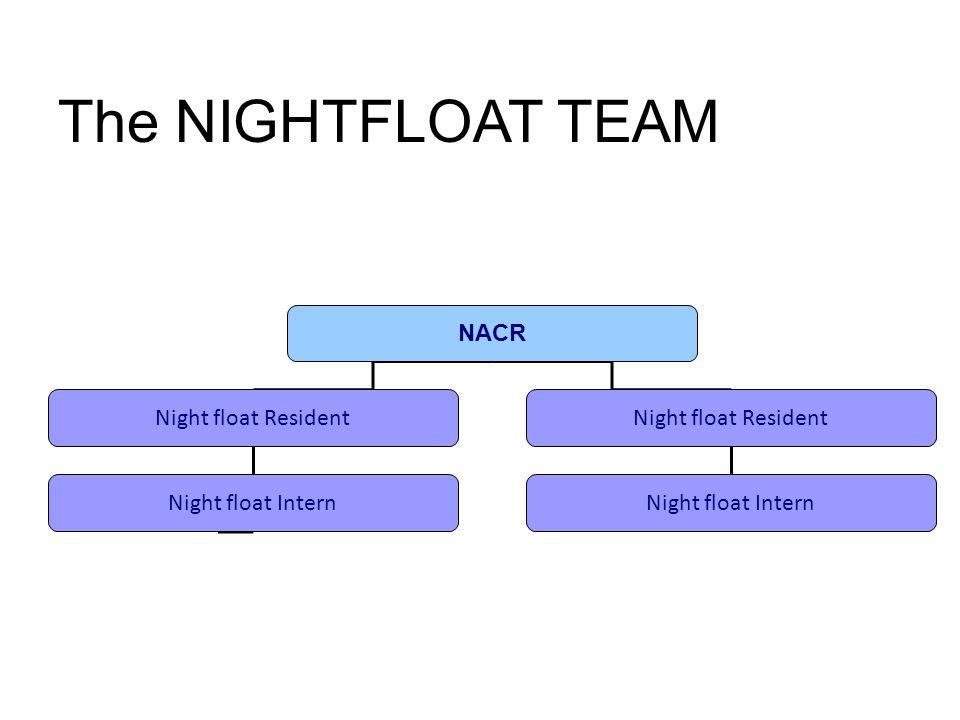 The NIGHTFLOAT TEAM NACR Night float Resident Night float Intern