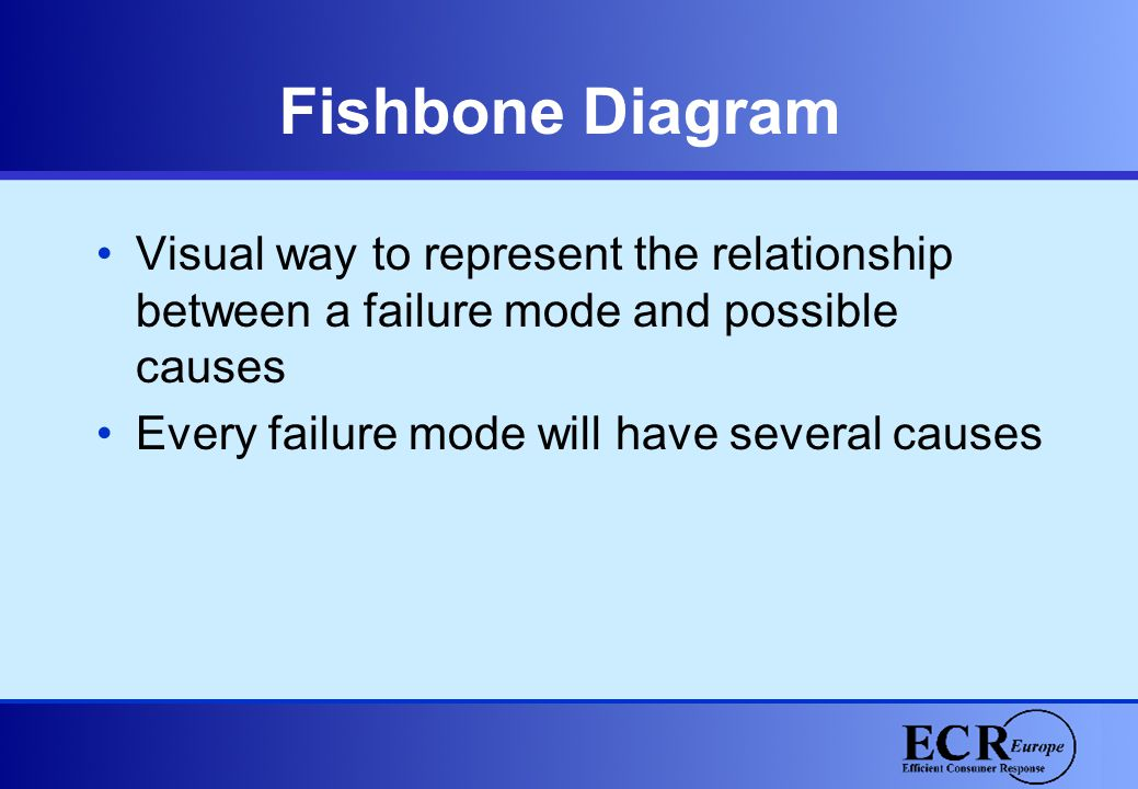 Fishbone Diagram Visual way to represent the relationship between a failure mode and possible causes Every failure mode will have several causes