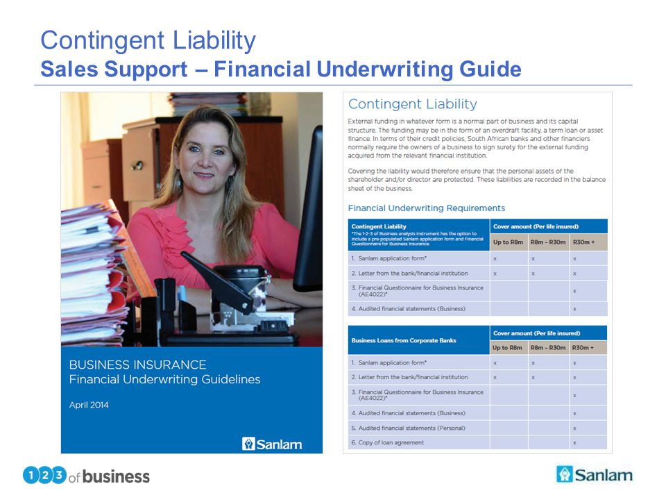 TEXT SLIDE Contingent Liability Sales Support – Financial Underwriting Guide